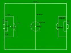A futballpálya méretei