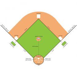 A baseball pálya